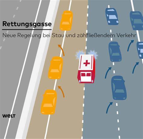 Rettungsgasse Neue Regel by So Muss Eine Rettungsgasse Ab 2017 Aussehen Welt