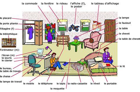 nico1 eoisanroque vocabulaire d 233 butant 2