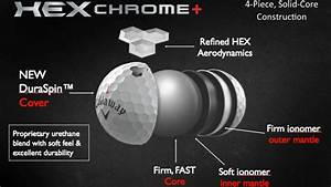 Callaway Rolls Out Hex Chrome  Distance Tour Golf Ball