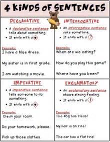 declarative sentence worksheets abitlikethis