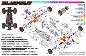 Redcat Racing Blackout Color Coded Schematic