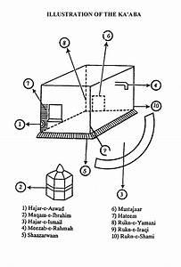 Useful Maps For Pilgrims To Makkah  U0026 Madinah