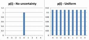 Case Départ Distribution : can entropy be used to forecast risk icma centre ~ Medecine-chirurgie-esthetiques.com Avis de Voitures