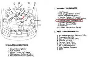 similiar geo prizm engine diagram keywords geo prizm engine diagramon wiring diagram 1996 geo metro engine