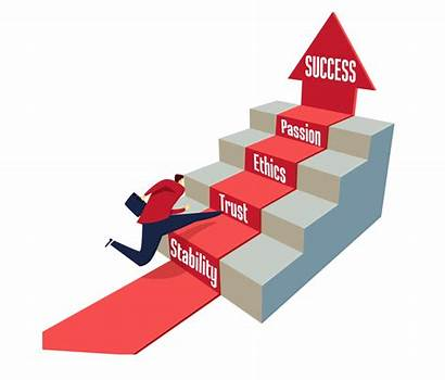 Success Steps Wasla Outsourcing အလ အက Security