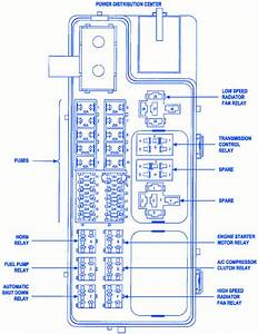Chrysler Cruiser 2009 Distribution Fuse Box  Block Circuit
