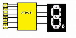 Display A Number On A Seven Segment Display