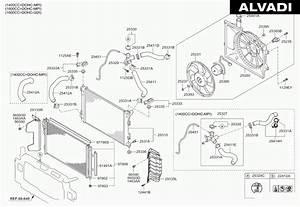 Kium Sedona Engine Diagram