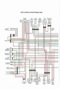 Polaris Scrambler 500 Parts List