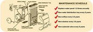 Aprilaire 400    400a    400m Humidifier Parts