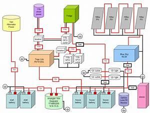 Wiring Diagram: rv wiring diagram 50 Amp 120 Volt RV Plug ...
