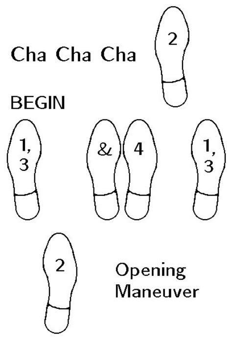 Rumba Dance Step Pattern Google Search Steps