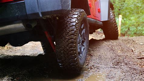 Four Wheel Drive Vehicles Market Size, Global Analytical ...