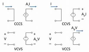 Circuit Theory  Dependent Sources
