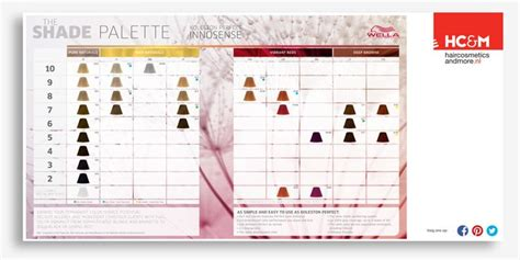 1000+ Ideas About Wella Hair Color Chart On Pinterest
