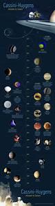 NASA - A Long and Winding Road: Cassini Celebrates 15 Years