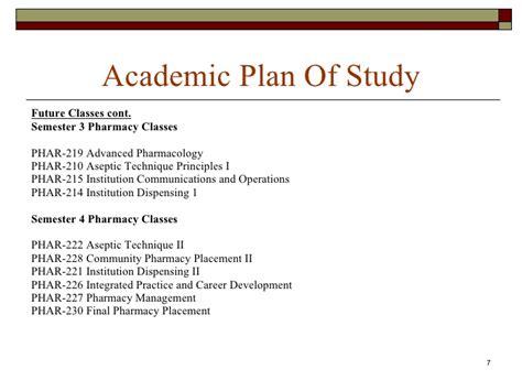 Academic Study Template by Career Portfolio