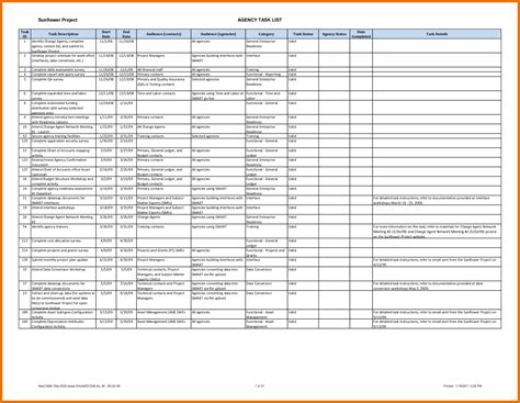 Project Management Contact List Template by Project Checklist Template Word Www Imgkid The