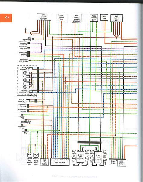 bmw k1200s wiring diagram 25 wiring diagram images