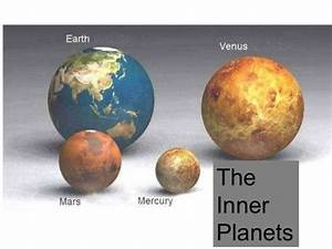 4th Grade-Ch 18 Lesson 2 What are the inner planets