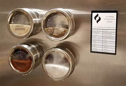 Spice Magnetic Tins Magnet Jars Labels Cooking