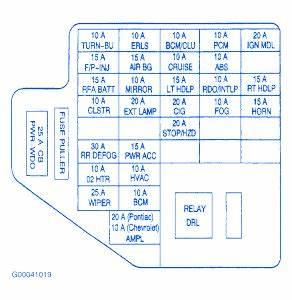 Cavalier Fuse Box Diagram : chevrolet cavalier 2001 fuse box block circuit breaker ~ A.2002-acura-tl-radio.info Haus und Dekorationen