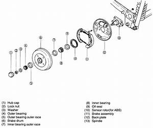 How Do I Remove The Spindle From The Rear Of My 2001 Kia