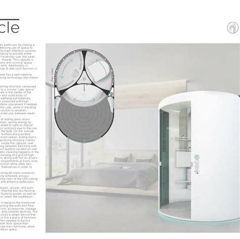Interior Design Mooc by Wcircle 2016 2017 Edition Jumpthegap Roca