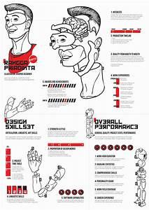 Infographic Cv   Designer Assembly Manual On Behance