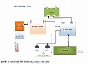 Mengetahui Cara Kerja Tv Lcd Dan Diagram Blok