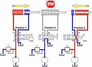 Fonctionnement Pompe Hydraulique : hydraulique de la m canique des fluides la transmission de puissance fonctionnement ~ Medecine-chirurgie-esthetiques.com Avis de Voitures