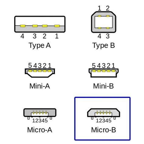 USB Micro-B Cable