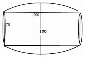 Querschnittsfläche Berechnen : was laesst sich bei einem fass mit der keplerschen fassregel berechnen mathelounge ~ Themetempest.com Abrechnung
