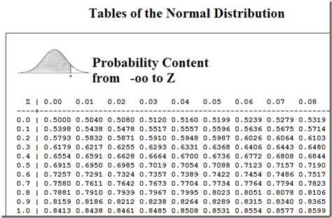 fortuitous concatenation echo  scores  percentiles