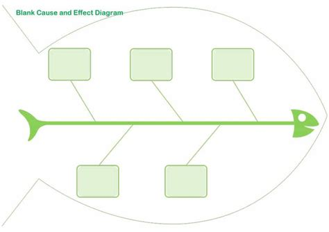 fishbone diagram template  blank word excel