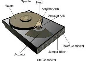 Fil:Hard drive-en svg – Wikipedia