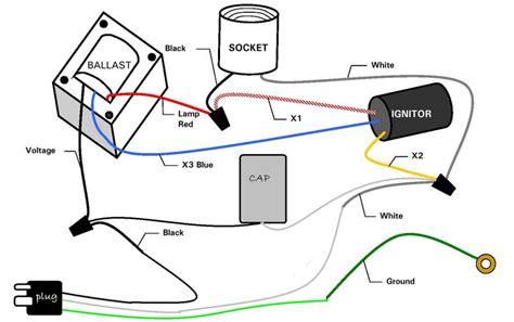hps lighting wiring diagram get free image about wiring