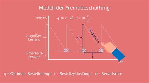 optimale losgroesse und optimale bestellmenge andler formel