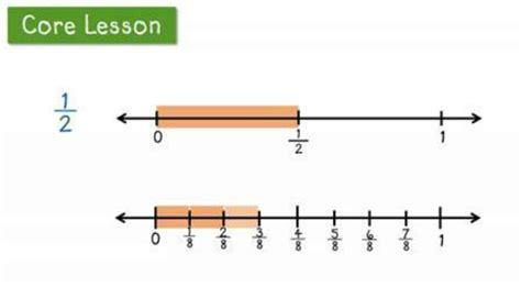 Decomposing Fractions Worksheet  New Calendar Template Site