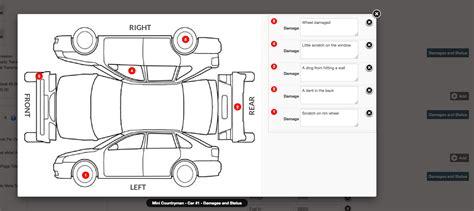 Car Rental & Vehicles Component For Joomla