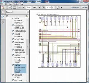 Porsche Macan User Wiring Diagram