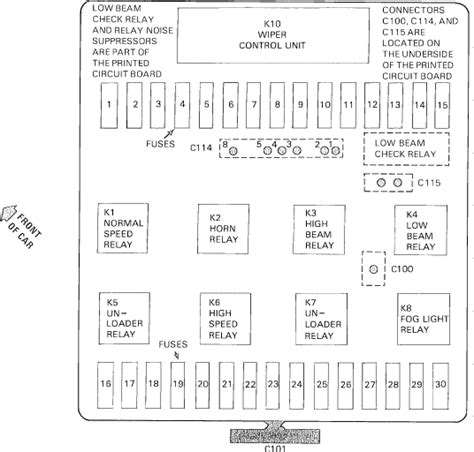 diagram bmw e60 instrument cluster wiring diagram full i have a 1986 bmw 325 i need the fuse box diagram with