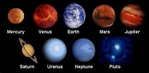 Gezegenler, Gezegenlerin Şekilleri ve Gezegenlerin ...