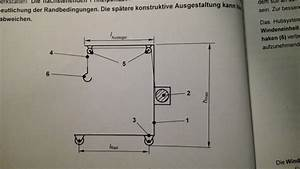 Zahnrad Berechnen : kraft statik lagerkr fte schnittreaktionen in einfachem montagekran nanolounge ~ Themetempest.com Abrechnung