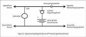 Powering Icp Accelerometers