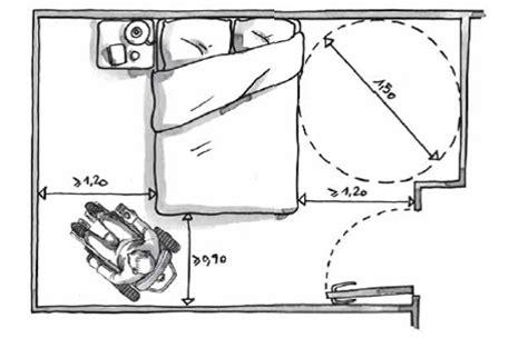 largeur porte pour fauteuil roulant largeur des portes pour fauteuil roulant 28 images quelle largeur de porte pour fauteuil