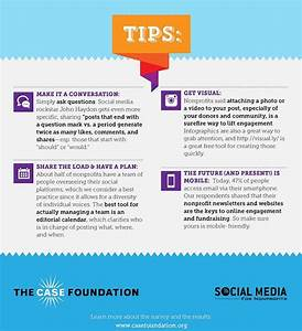 How Nonprofits Use Social Media to Engage with Communities ...