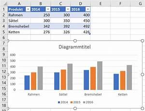 Arbeiten Mit Diagrammen Mithilfe Der Excel-javascript-api