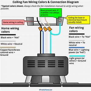 Ceilin Fan Wiring Diagrams House