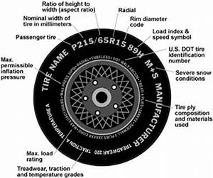 Tire Ratings And Information